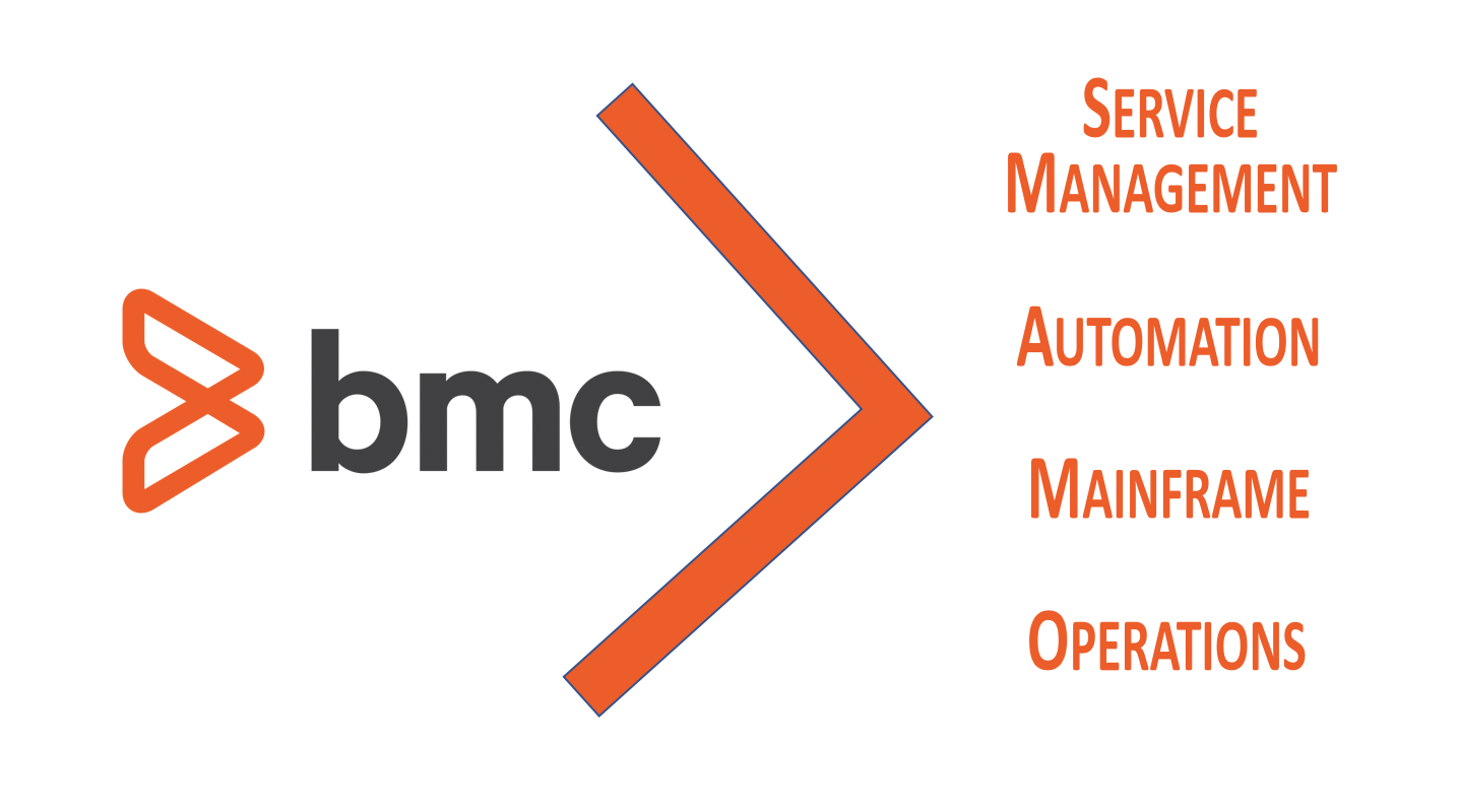 BMC ITSM implementation expert | SPM Global Technologies
