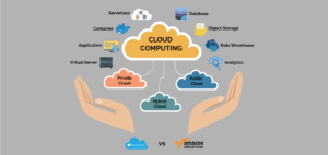 Aws Services with SPM Global Technologies