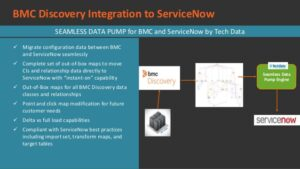 Migrating to ServiceNow
