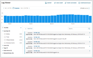 Server Logs services at feasible cost