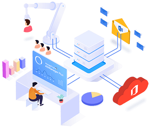 costeffective manageengine services