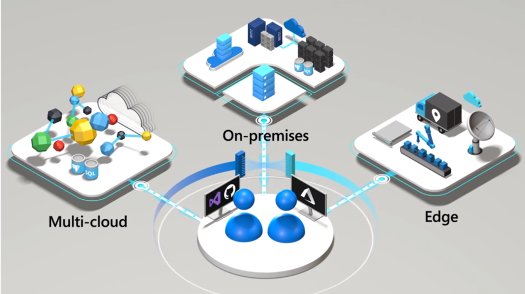 Multi Cloud Services at reasonable cost