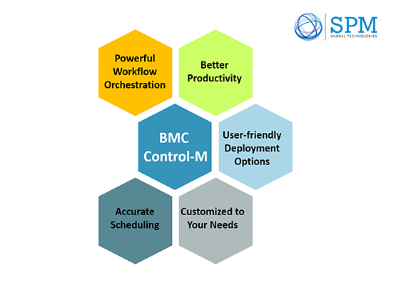 Helix Control-M Managed Services